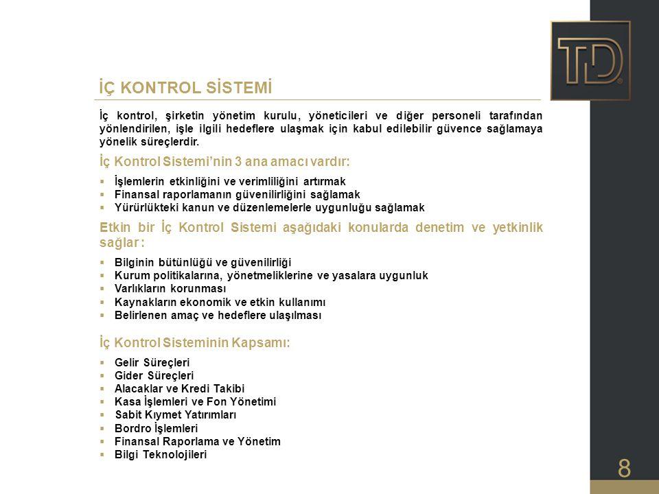İÇ KONTROL SİSTEMİ İç Kontrol Sistemi'nin 3 ana amacı vardır: