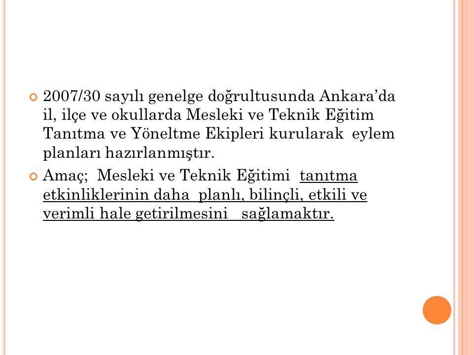 2007/30 sayılı genelge doğrultusunda Ankara'da il, ilçe ve okullarda Mesleki ve Teknik Eğitim Tanıtma ve Yöneltme Ekipleri kurularak eylem planları hazırlanmıştır.
