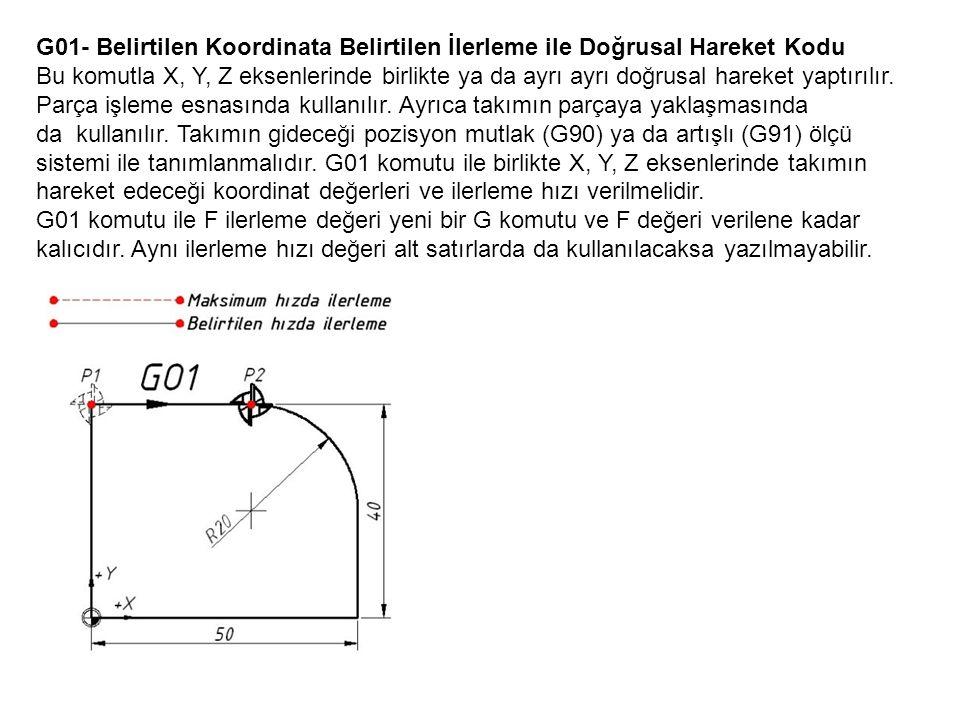 G01- Belirtilen Koordinata Belirtilen İlerleme ile Doğrusal Hareket Kodu Bu komutla X, Y, Z eksenlerinde birlikte ya da ayrı ayrı doğrusal hareket yaptırılır.