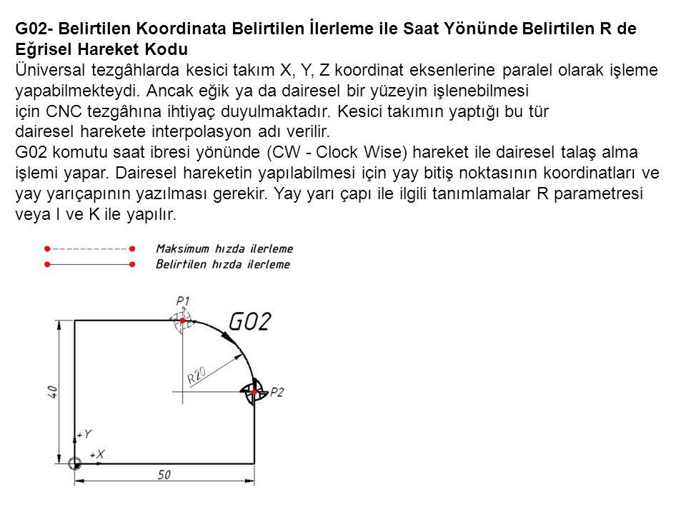 G02- Belirtilen Koordinata Belirtilen İlerleme ile Saat Yönünde Belirtilen R de Eğrisel Hareket Kodu Üniversal tezgâhlarda kesici takım X, Y, Z koordinat eksenlerine paralel olarak işleme yapabilmekteydi.
