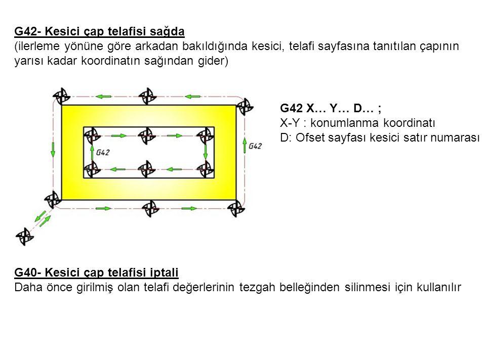 G42- Kesici çap telafisi sağda (ilerleme yönüne göre arkadan bakıldığında kesici, telafi sayfasına tanıtılan çapının yarısı kadar koordinatın sağından gider)