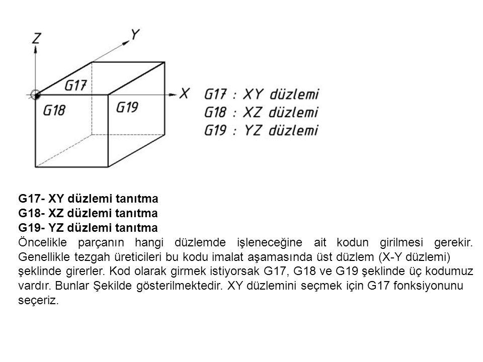 G17- XY düzlemi tanıtma G18- XZ düzlemi tanıtma G19- YZ düzlemi tanıtma Öncelikle parçanın hangi düzlemde işleneceğine ait kodun girilmesi gerekir.
