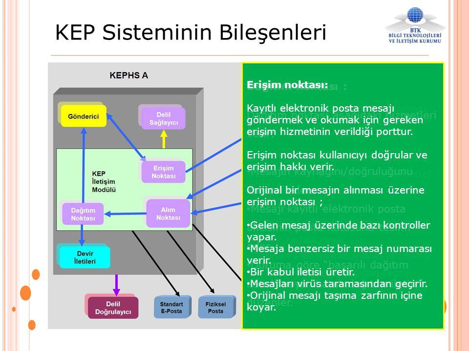 KEP Sisteminin Bileşenleri