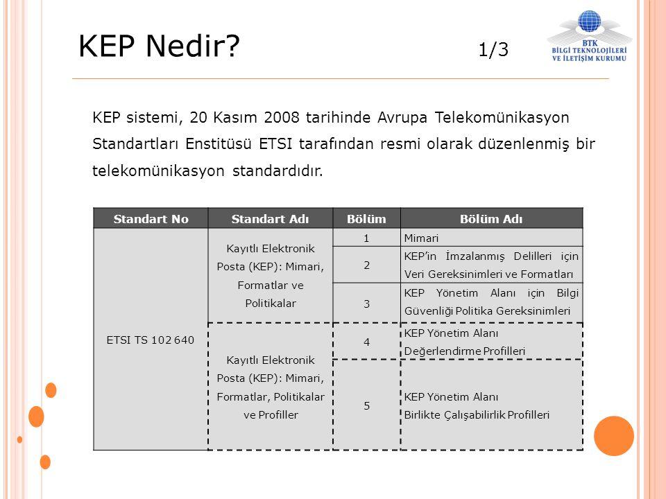 Kayıtlı Elektronik Posta (KEP): Mimari, Formatlar ve Politikalar