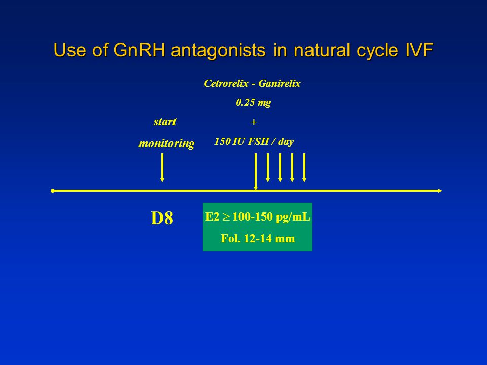 Use of GnRH antagonists in natural cycle IVF