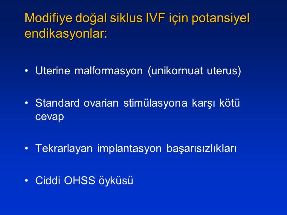 Modifiye doğal siklus IVF için potansiyel endikasyonlar: