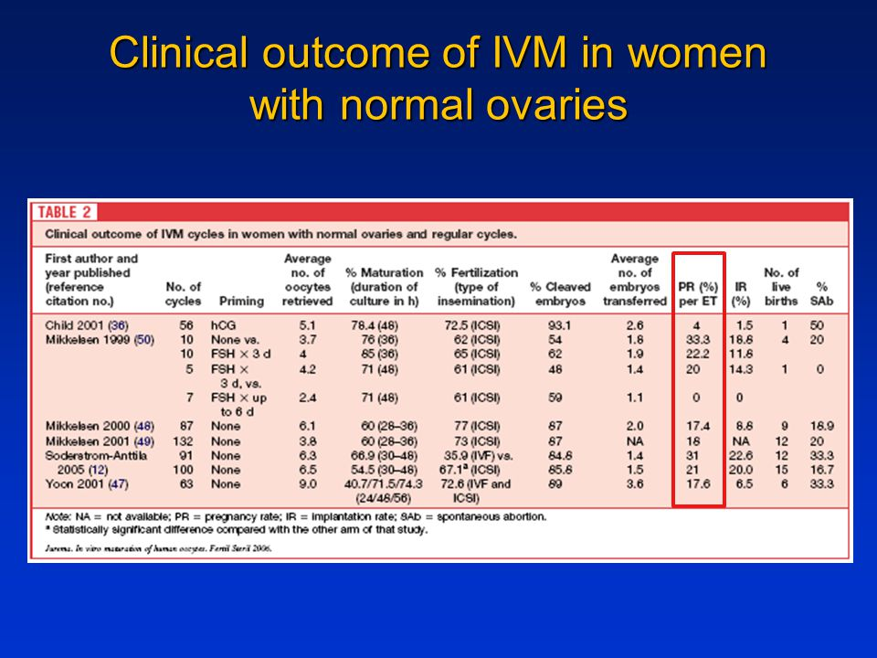Clinical outcome of IVM in women with normal ovaries