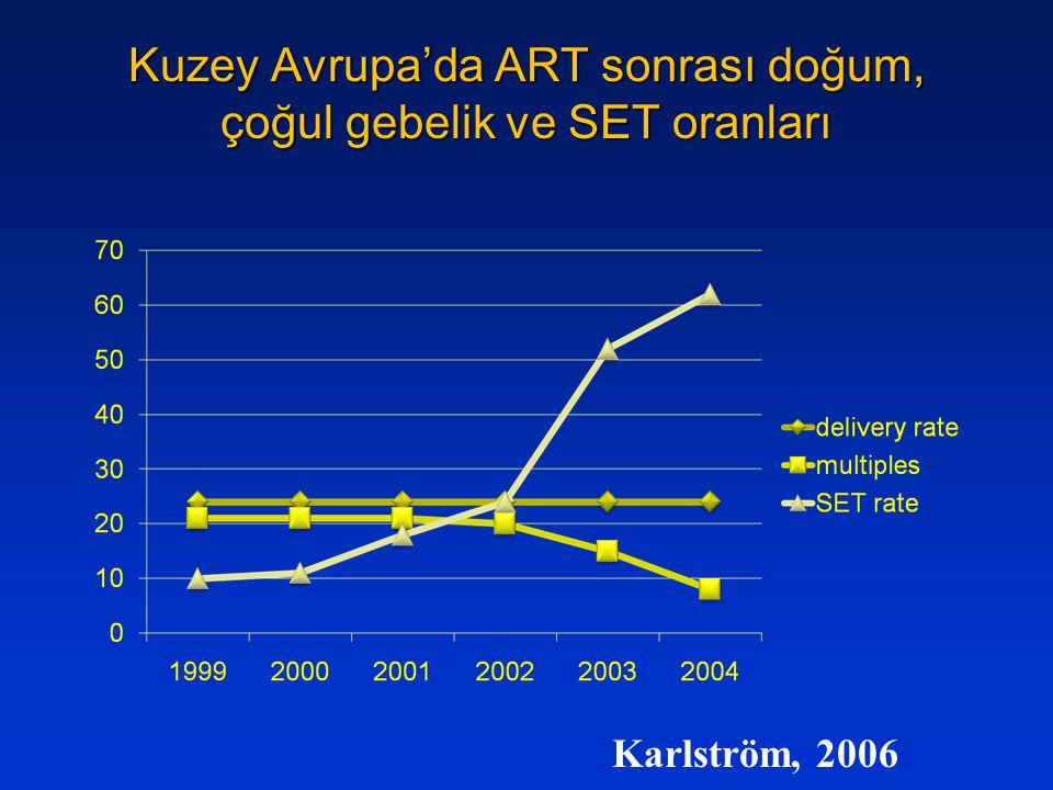 Kuzey Avrupa'da ART sonrası doğum, çoğul gebelik ve SET oranları