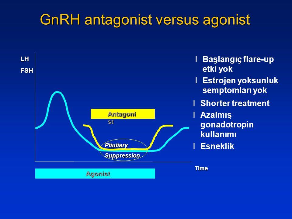GnRH antagonist versus agonist