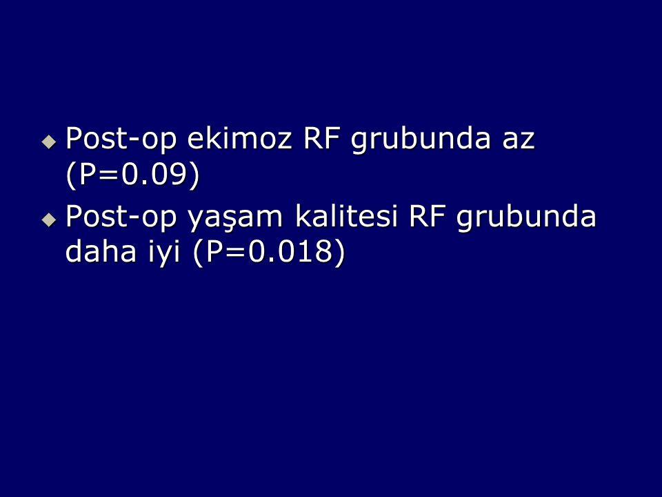 Post-op ekimoz RF grubunda az (P=0.09)