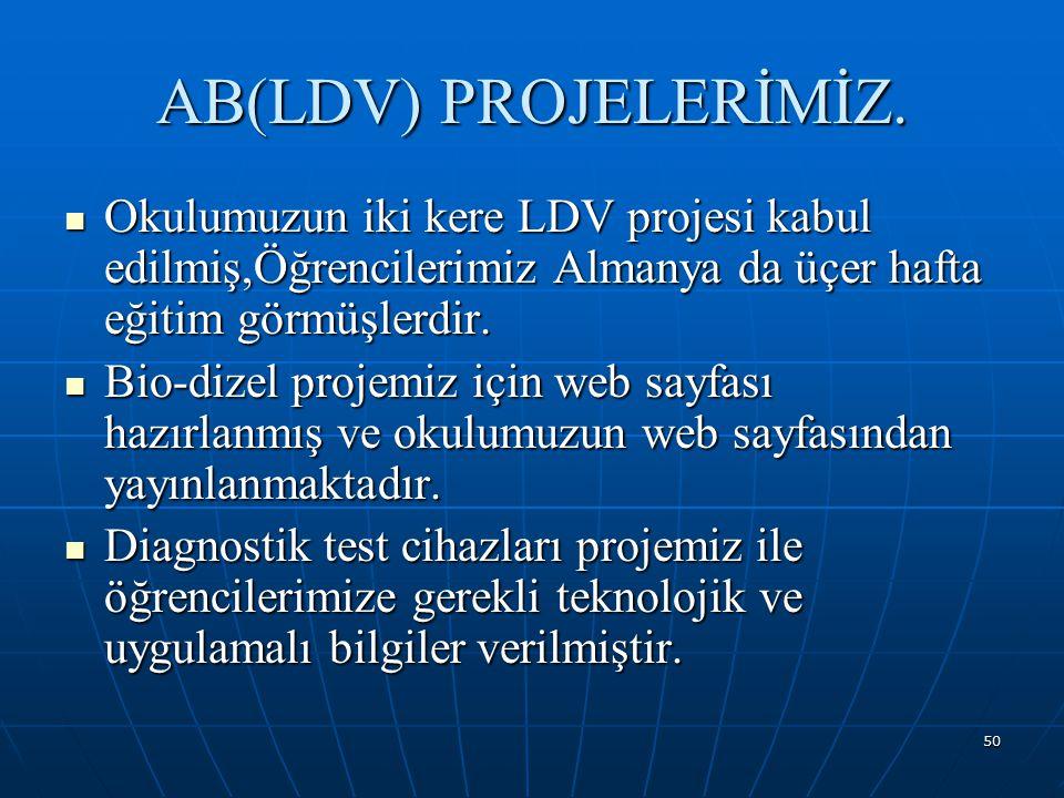 AB(LDV) PROJELERİMİZ. Okulumuzun iki kere LDV projesi kabul edilmiş,Öğrencilerimiz Almanya da üçer hafta eğitim görmüşlerdir.