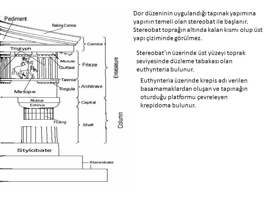 Dor düzeninin uygulandığı tapınak yapımına yapının temeli olan stereobat ile başlanır. Stereobat toprağın altında kalan kısmı olup üst yapı çiziminde görülmez.