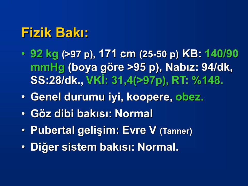 Fizik Bakı: 92 kg (>97 p), 171 cm (25-50 p) KB: 140/90 mmHg (boya göre >95 p), Nabız: 94/dk, SS:28/dk., VKİ: 31,4(>97p), RT: %148.
