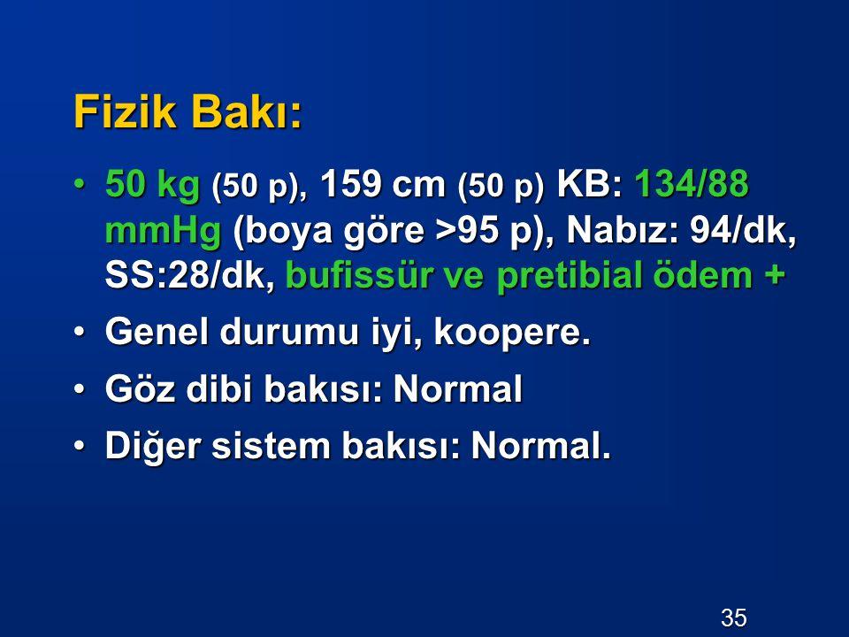 Fizik Bakı: 50 kg (50 p), 159 cm (50 p) KB: 134/88 mmHg (boya göre >95 p), Nabız: 94/dk, SS:28/dk, bufissür ve pretibial ödem +