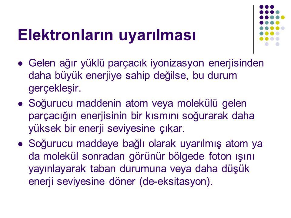 Elektronların uyarılması
