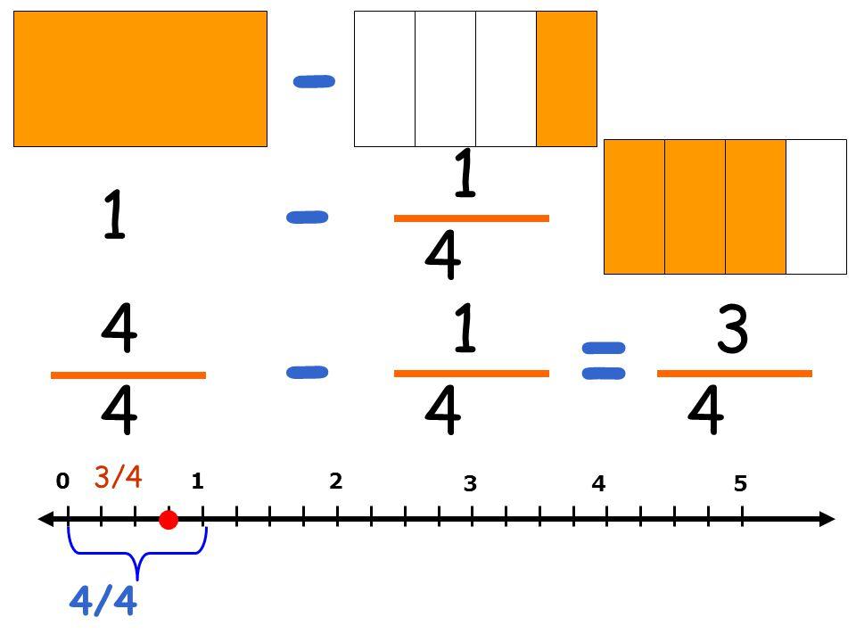 - 1 - 1 4 4 1 = 3 - 4 4 4 3/4 1 2 3 4 5 4/4