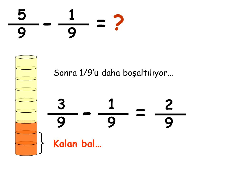 5 1 - = 9 9 Sonra 1/9'u daha boşaltılıyor… 3 1 2 - = 9 9 9 Kalan bal…