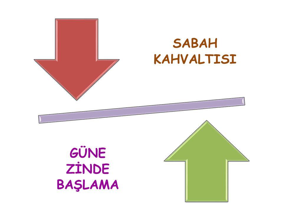 SABAH KAHVALTISI GÜNE ZİNDE BAŞLAMA