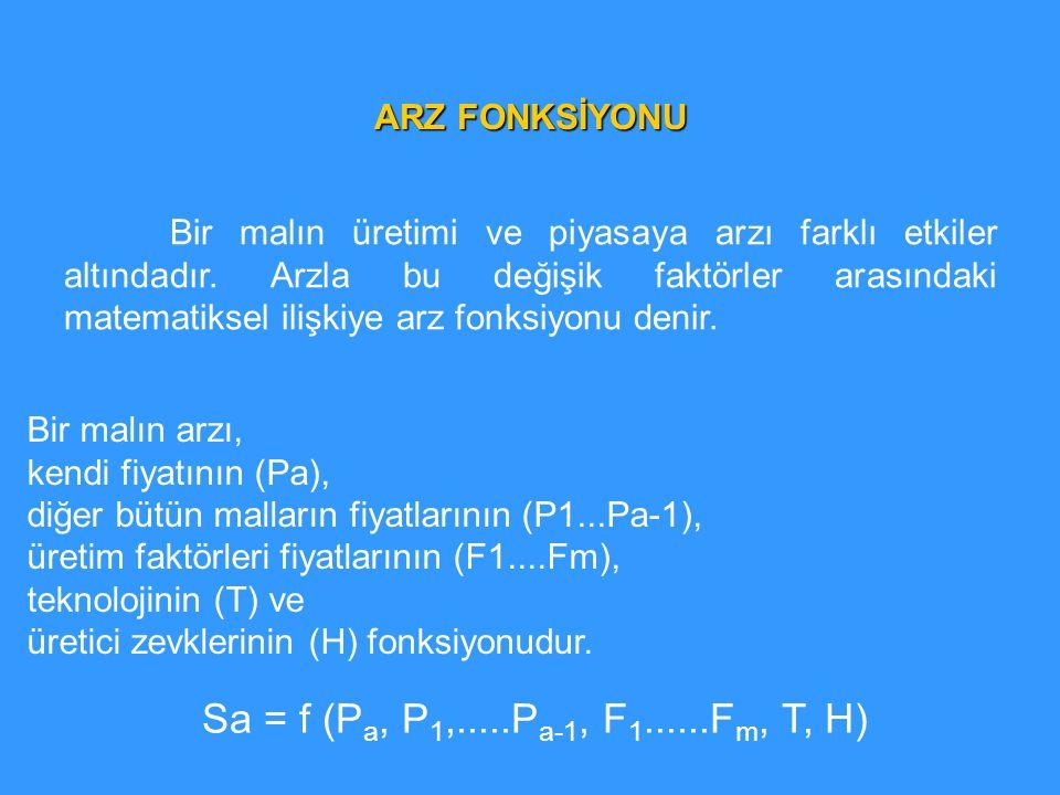 Sa = f (Pa, P1,.....Pa-1, F1......Fm, T, H) ARZ FONKSİYONU