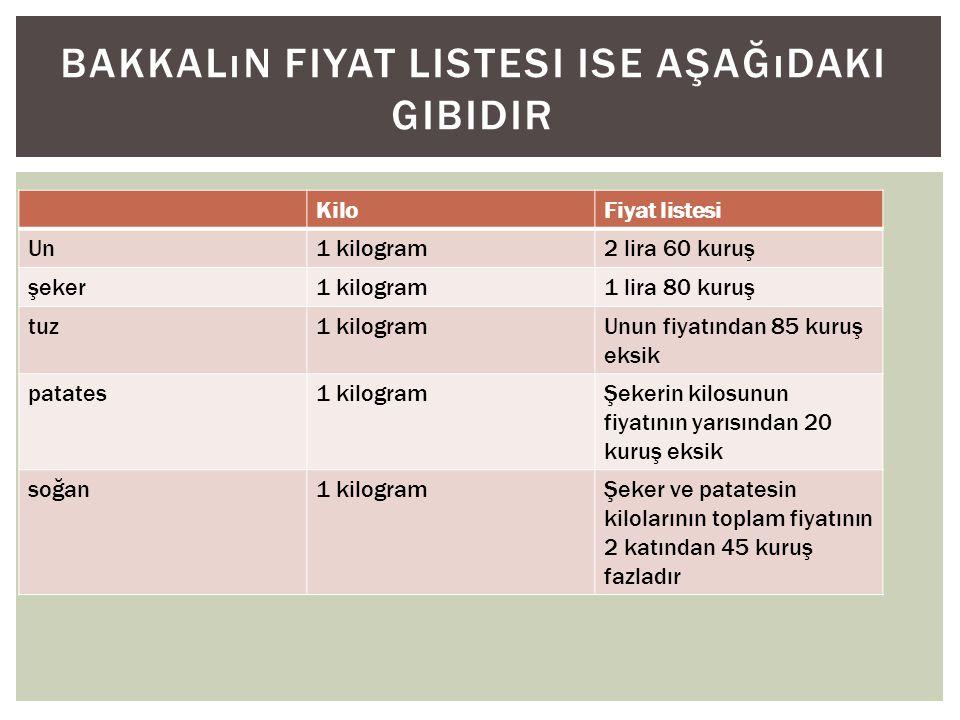 Bakkalın fiyat listesi ise aşağıdaki gibidir