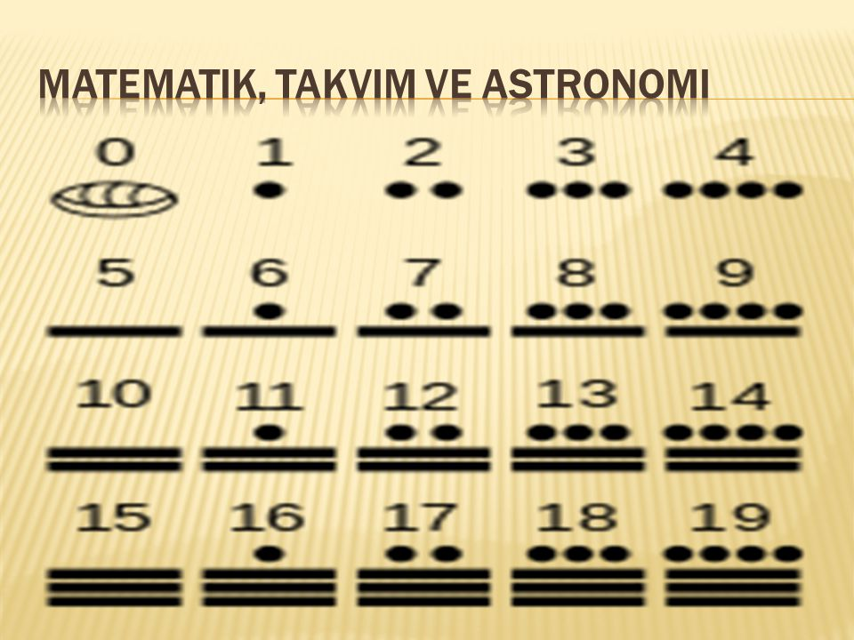 Matematik, takvim ve astronomi
