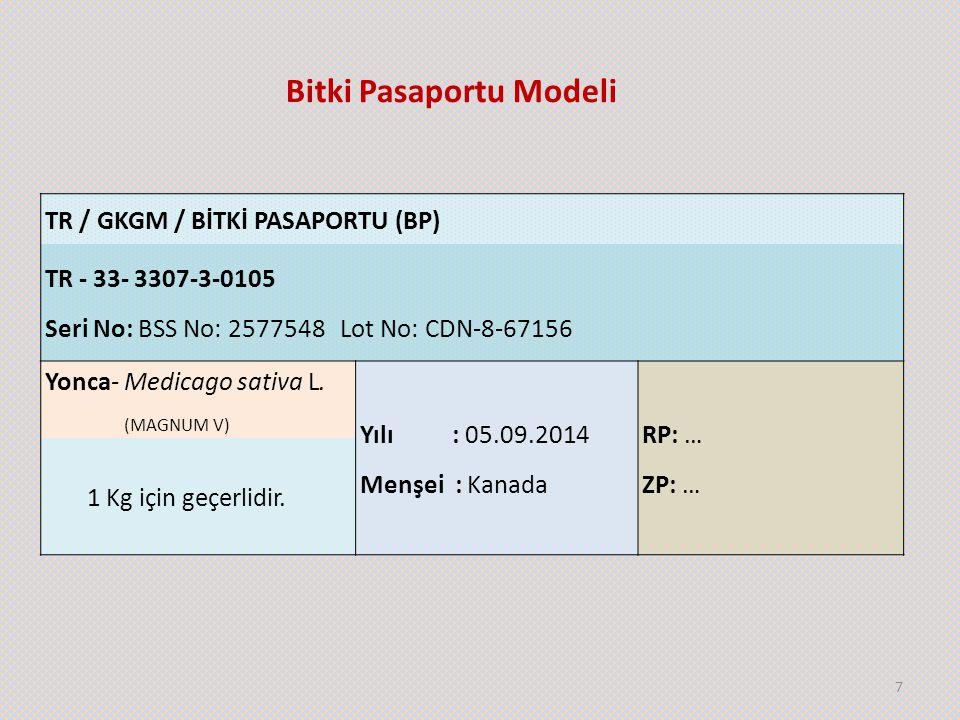 Bitki Pasaportu Modeli