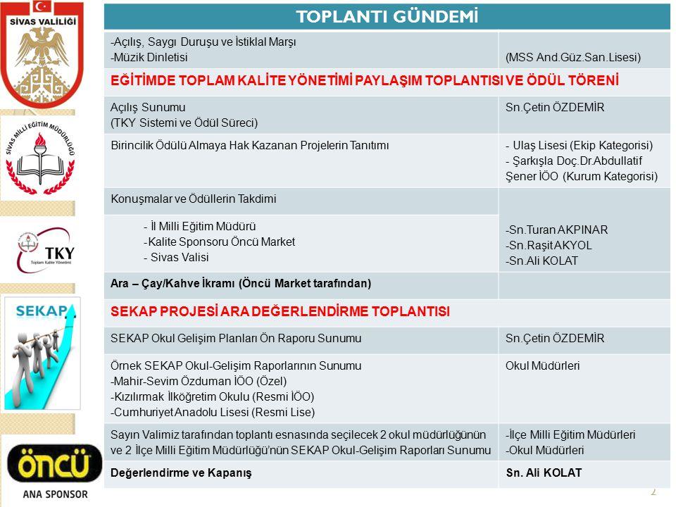 TOPLANTI GÜNDEMİ -Açılış, Saygı Duruşu ve İstiklal Marşı. -Müzik Dinletisi. (MSS And.Güz.San.Lisesi)