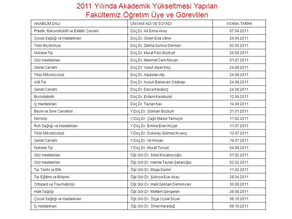 2011 Yılında Akademik Yükseltmesi Yapılan Fakültemiz Öğretim Üye ve Görevlileri