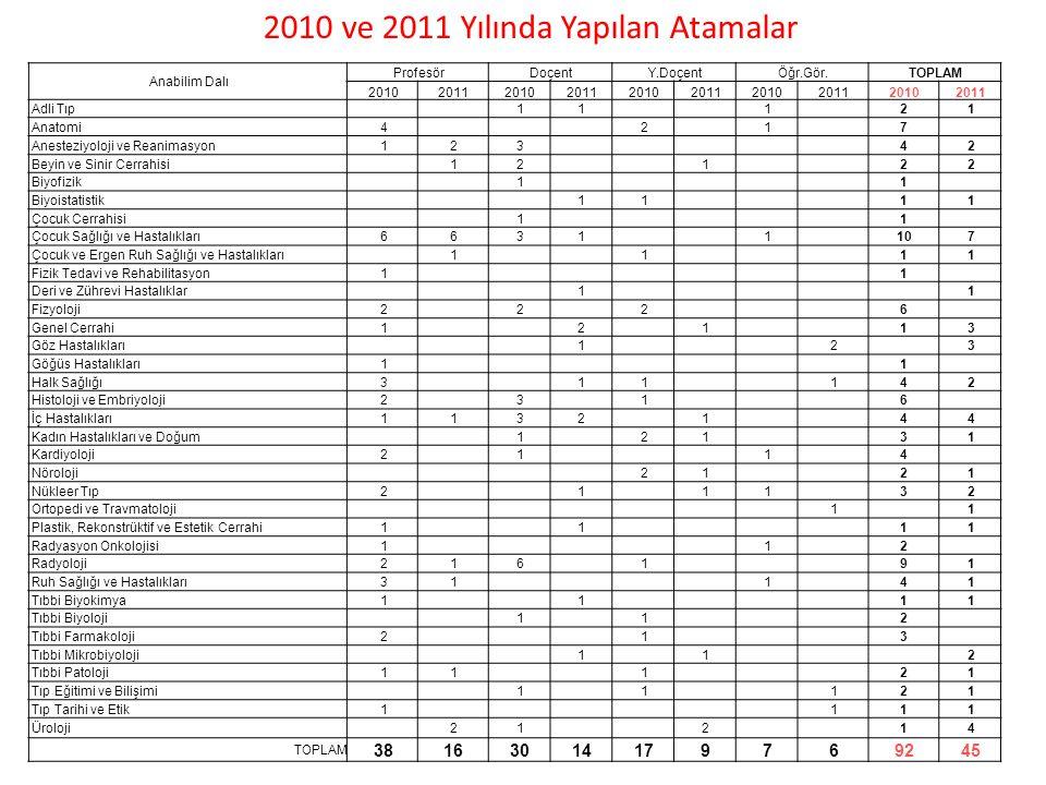 2010 ve 2011 Yılında Yapılan Atamalar