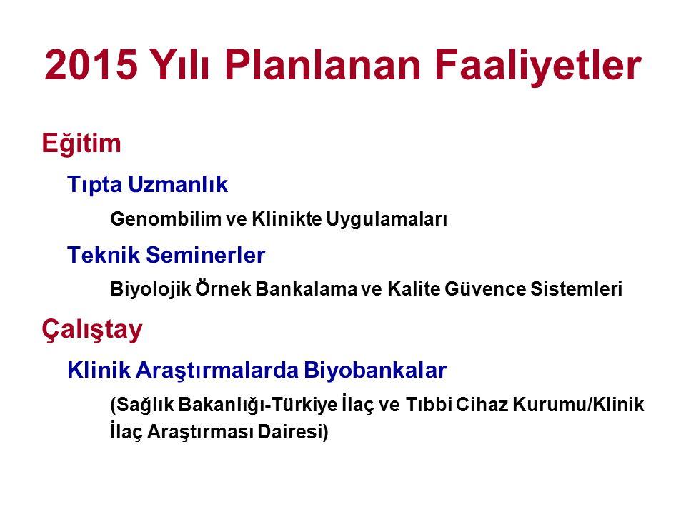 2015 Yılı Planlanan Faaliyetler
