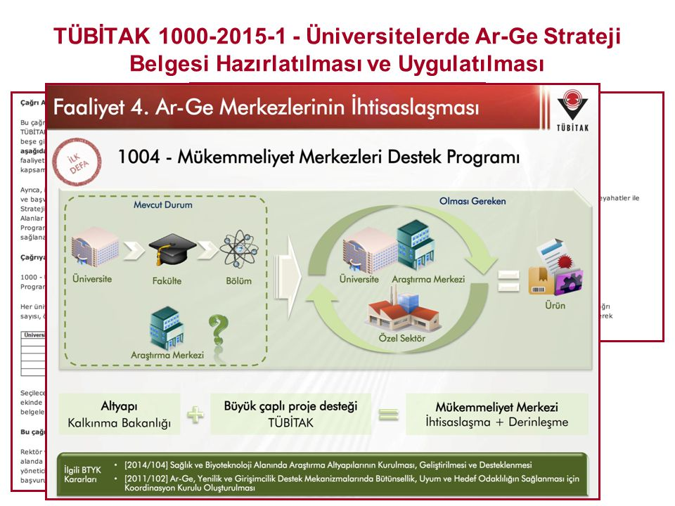 TÜBİTAK 1000-2015-1 - Üniversitelerde Ar-Ge Strateji Belgesi Hazırlatılması ve Uygulatılması