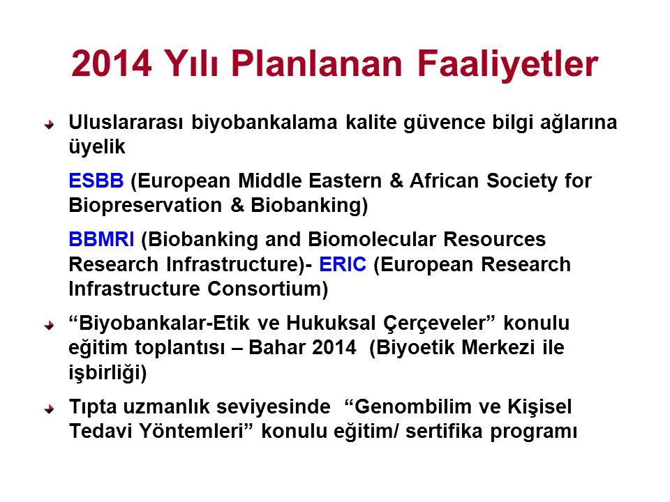 2014 Yılı Planlanan Faaliyetler