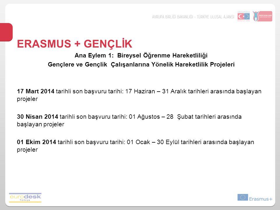 ERASMUS + Gençlİk Ana Eylem 1: Bireysel Öğrenme Hareketliliği