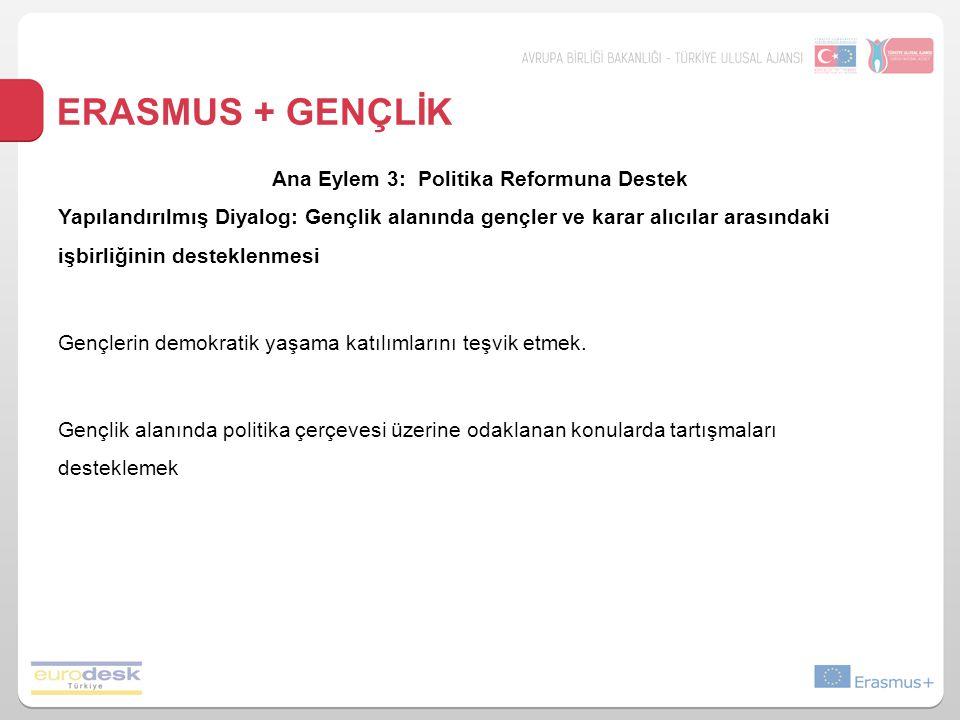 ERASMUS + Gençlİk