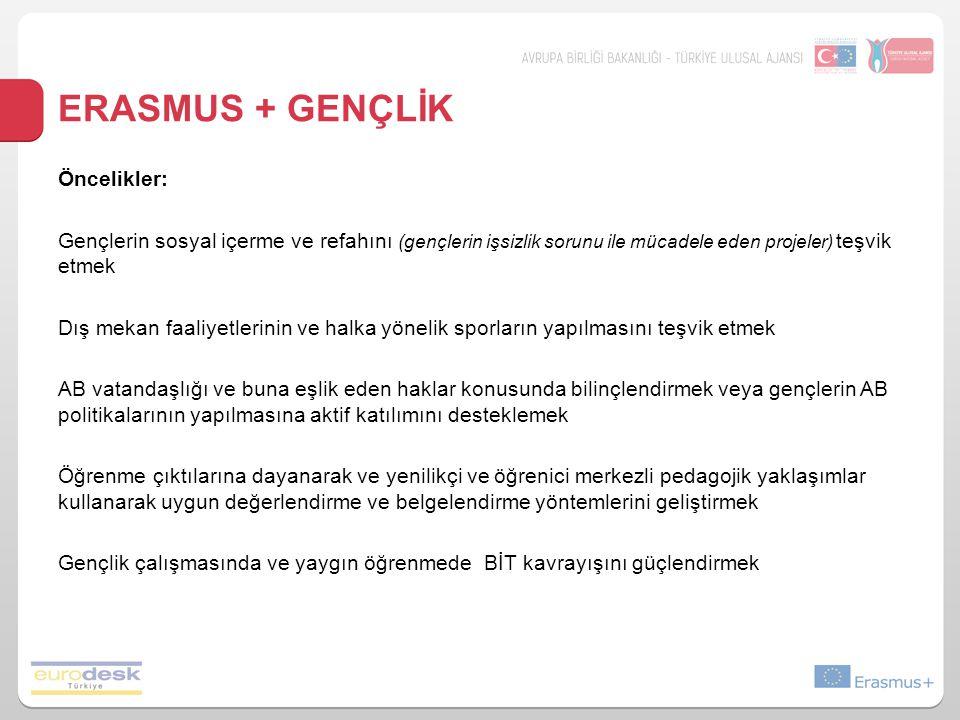 ERASMUS + Gençlİk Öncelikler: