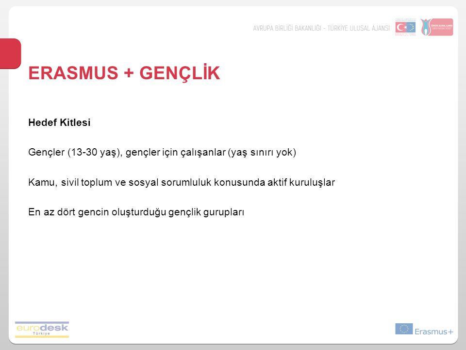 ERASMUS + Gençlİk Hedef Kitlesi