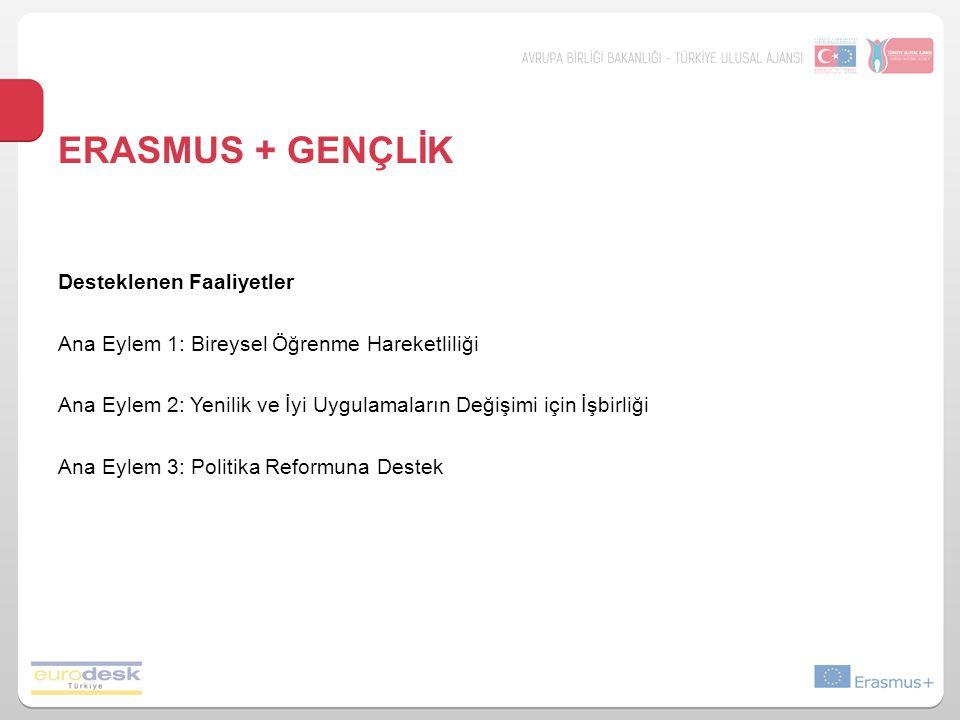 ERASMUS + Gençlİk Desteklenen Faaliyetler