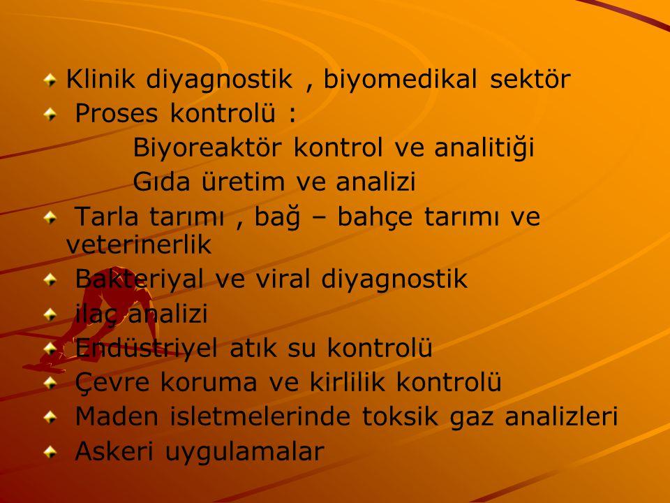 Klinik diyagnostik , biyomedikal sektör
