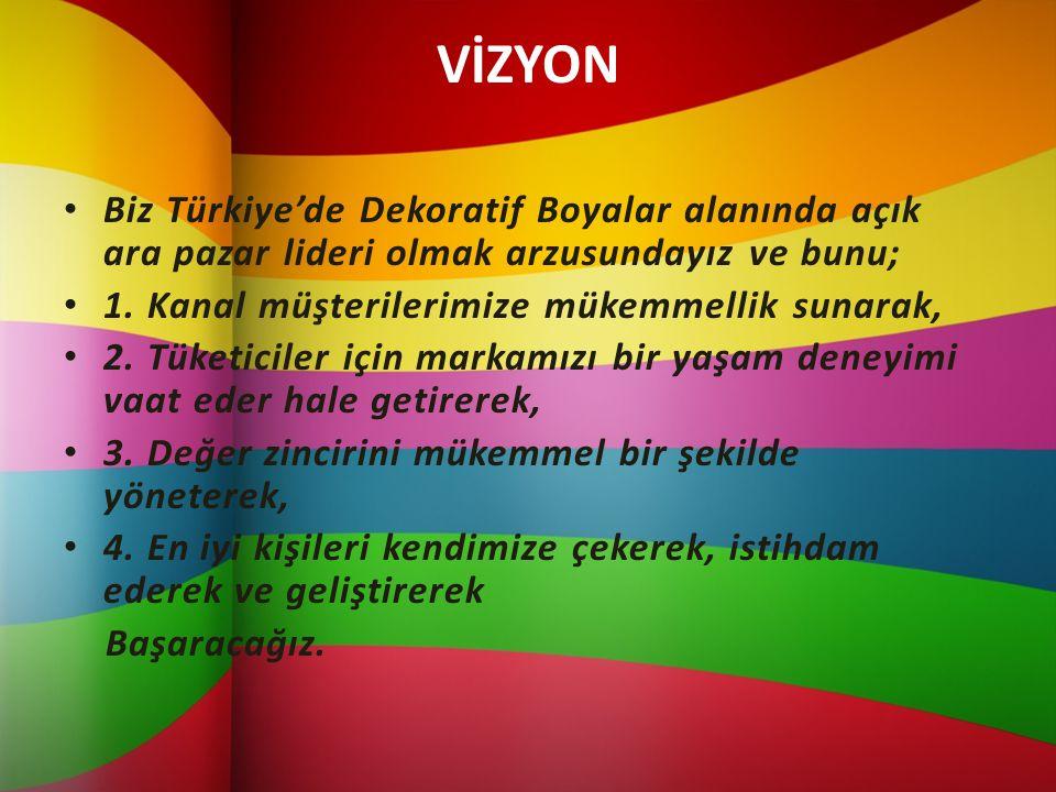 VİZYON Biz Türkiye'de Dekoratif Boyalar alanında açık ara pazar lideri olmak arzusundayız ve bunu; 1. Kanal müşterilerimize mükemmellik sunarak,