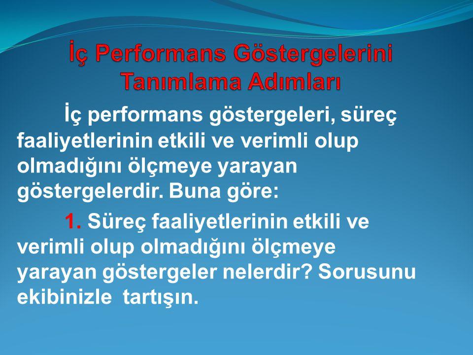 İç Performans Göstergelerini Tanımlama Adımları