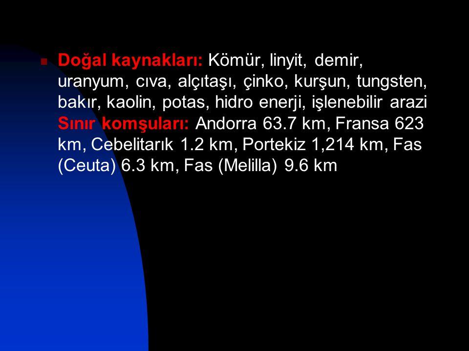 Doğal kaynakları: Kömür, linyit, demir, uranyum, cıva, alçıtaşı, çinko, kurşun, tungsten, bakır, kaolin, potas, hidro enerji, işlenebilir arazi Sınır komşuları: Andorra 63.7 km, Fransa 623 km, Cebelitarık 1.2 km, Portekiz 1,214 km, Fas (Ceuta) 6.3 km, Fas (Melilla) 9.6 km