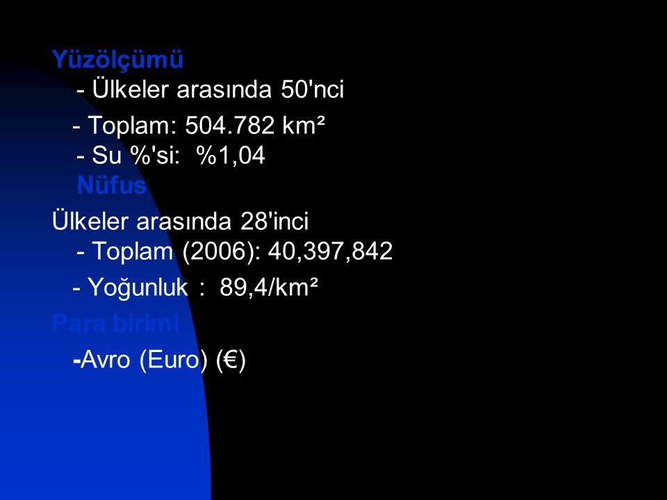 Yüzölçümü - Ülkeler arasında 50 nci