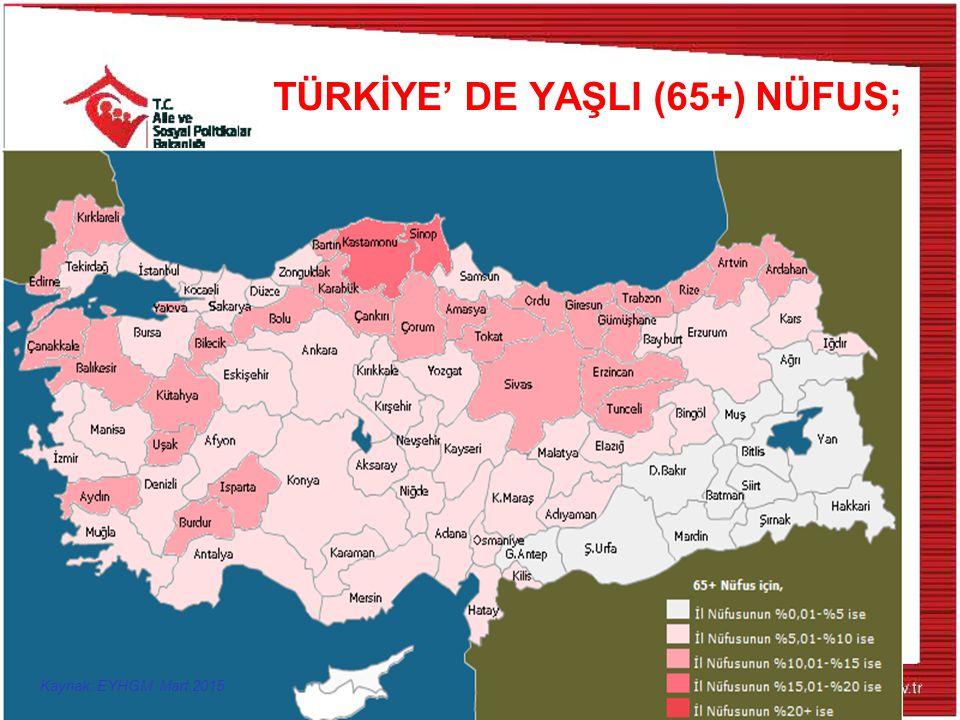 TÜRKİYE' DE YAŞLI (65+) NÜFUS;