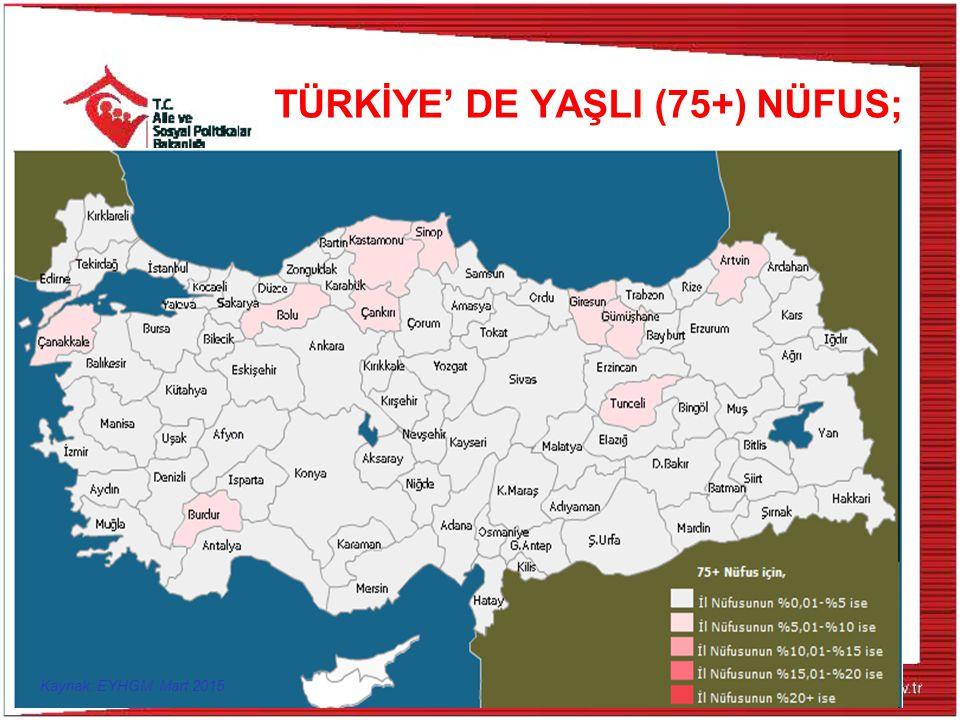 TÜRKİYE' DE YAŞLI (75+) NÜFUS;