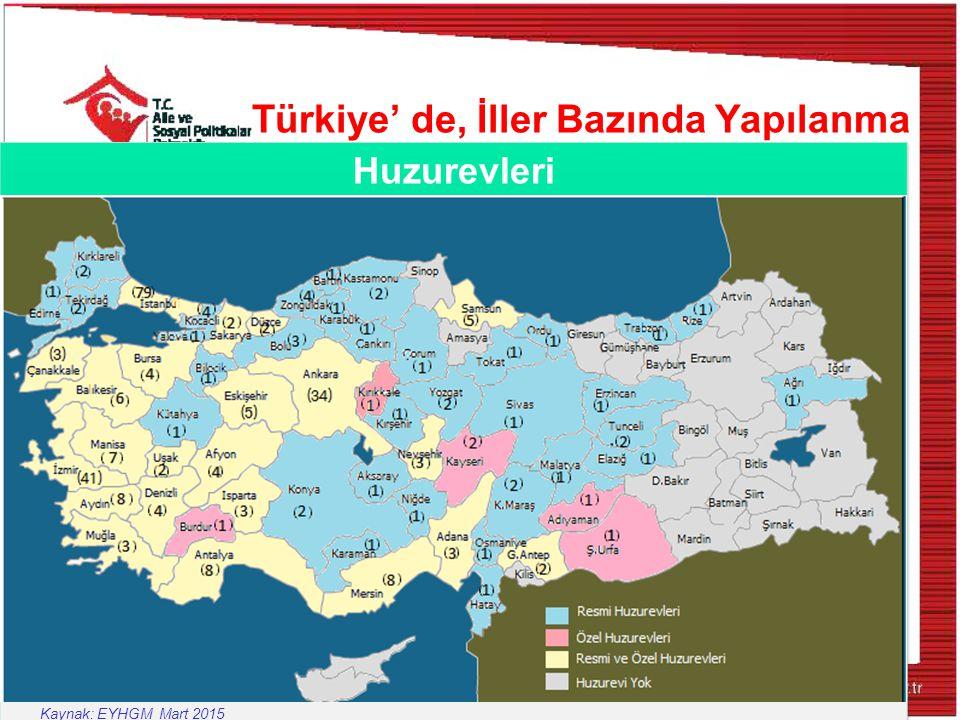 Türkiye' de, İller Bazında Yapılanma