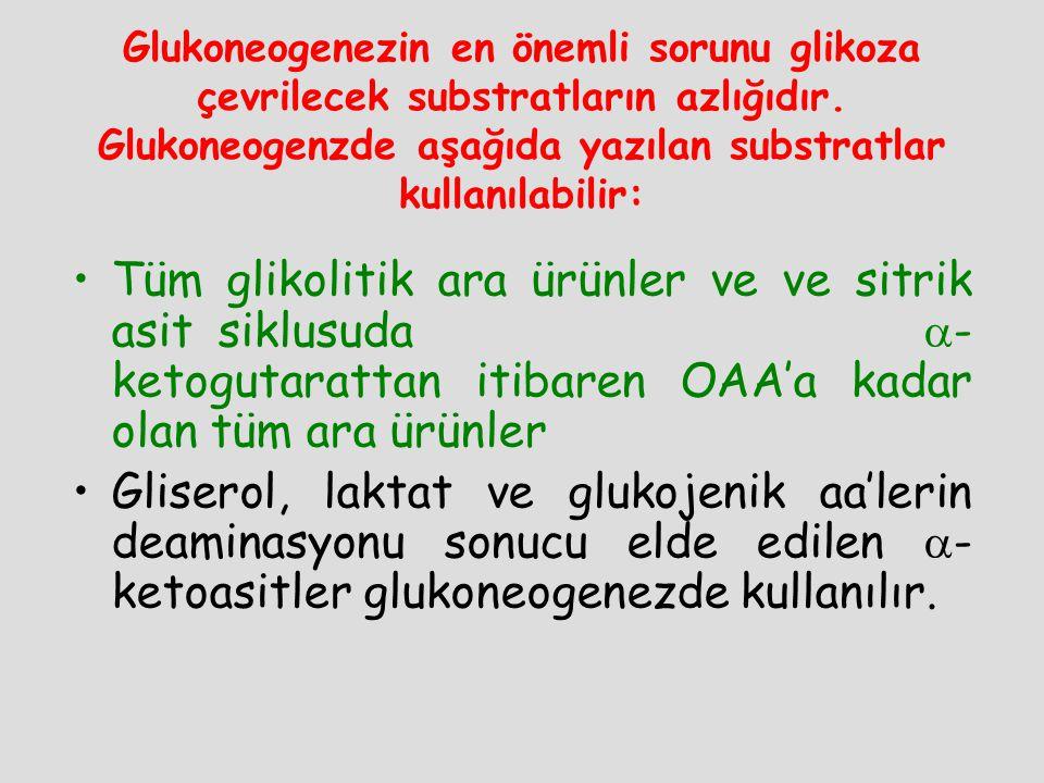 Glukoneogenezin en önemli sorunu glikoza çevrilecek substratların azlığıdır. Glukoneogenzde aşağıda yazılan substratlar kullanılabilir: