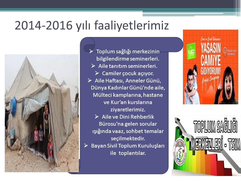 2014-2016 yılı faaliyetlerimiz