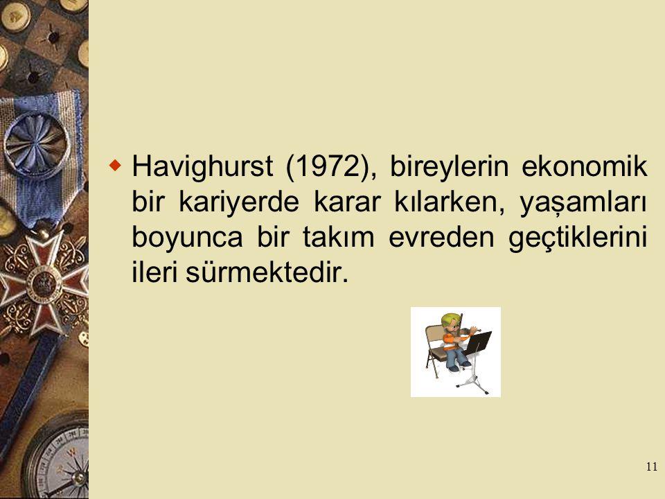Havighurst (1972), bireylerin ekonomik bir kariyerde karar kılarken, yaşamları boyunca bir takım evreden geçtiklerini ileri sürmektedir.