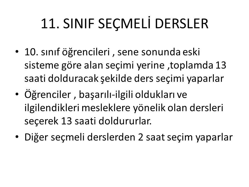 11. SINIF SEÇMELİ DERSLER