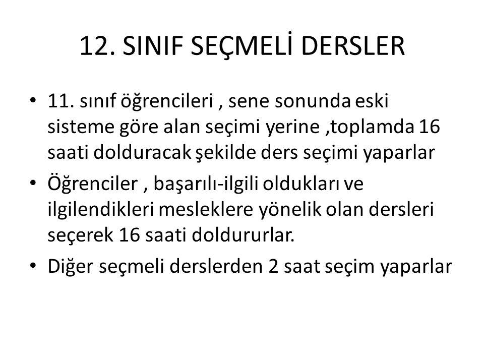 12. SINIF SEÇMELİ DERSLER